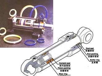 液压缸密封系统